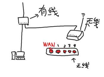 电路 电路图 电子 原理图 350_262