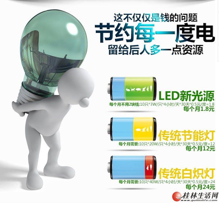 LED配件总汇 维修 安装  LED商场射灯 珠宝玉石展柜灯 柜台灯 装饰灯