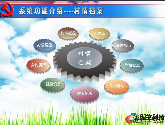 民情档案,家庭信息管理系统