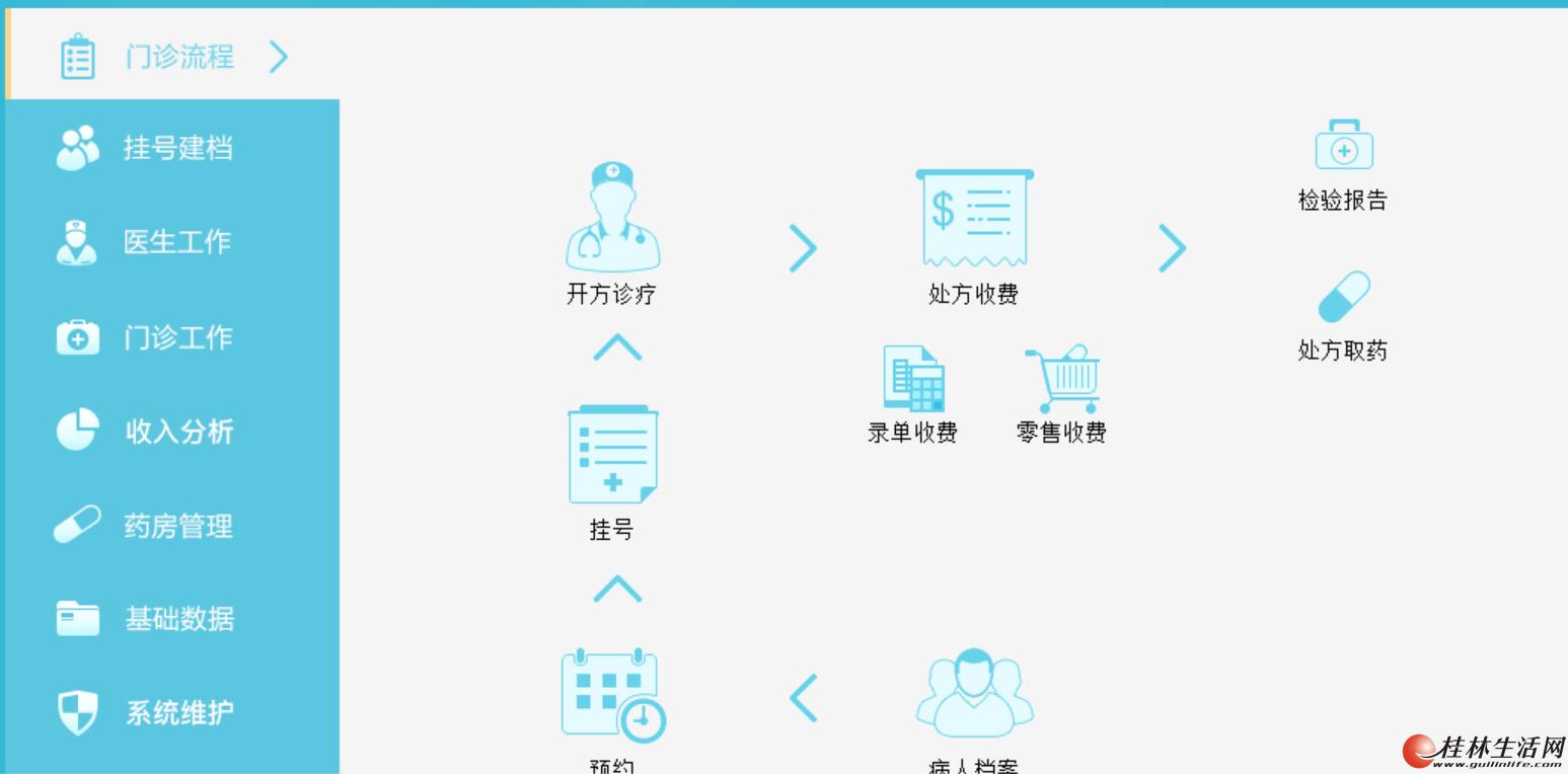 桂林门诊收费管理系统,桂林门诊药房管理软件,桂林社区门诊会员软件,桂林挂号系统
