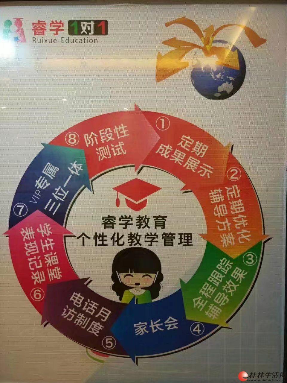 培正教育睿学1对1学习中心