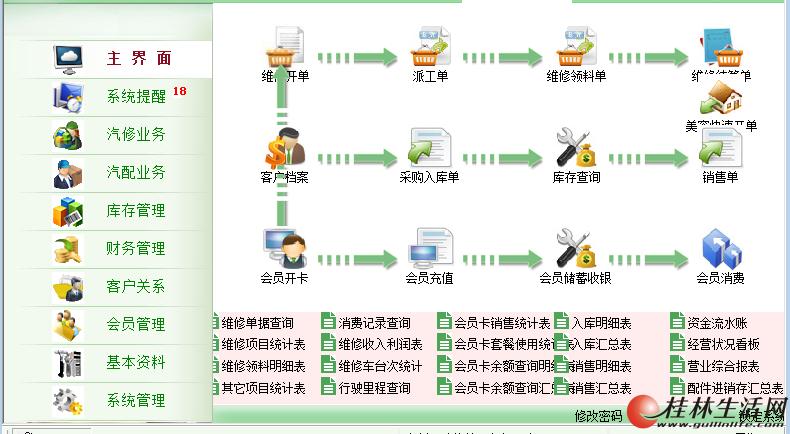 桂林汽车美容维修管理软件,桂林汽车维修店管理系统