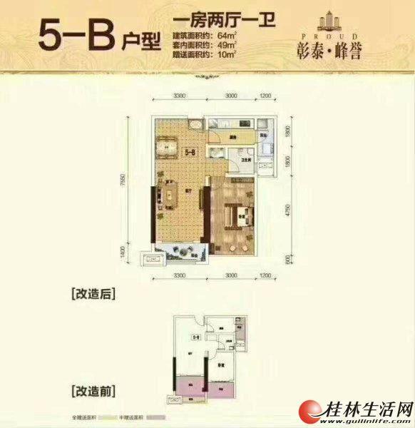 八里街彰泰峰誉金林公寓,最佳投资,10年返收益19万,做甩手房东