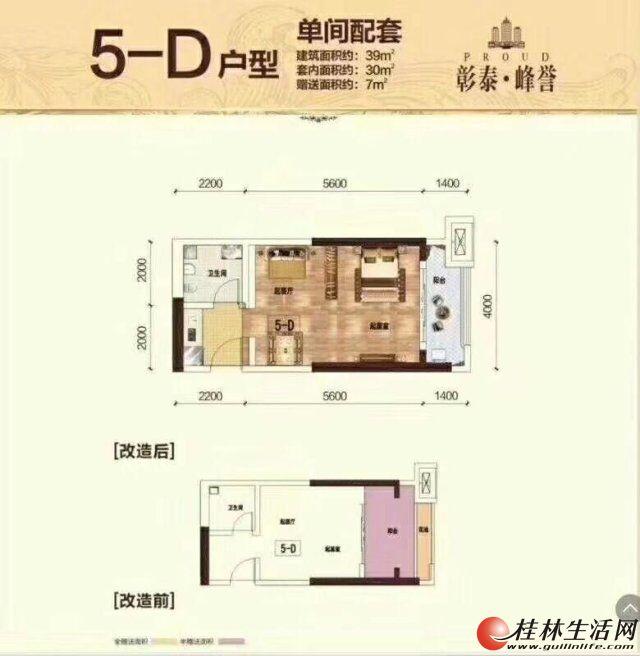 彰泰峰誉10年回本70年产权酒店式公寓 首付三成 买到就是赚到