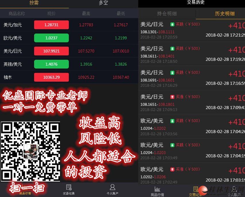 久鑫商城如何通过微交易K线走势图看涨跌?微信:dayi19986