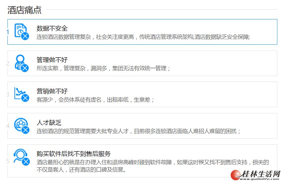 桂林哪里有酒店软件卖桂林酒店客房系统价格桂林宾馆客栈网上订房管理软件