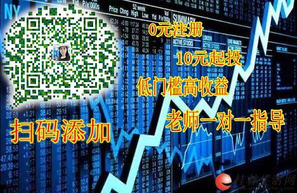 中盈国际怎样判断K线跌涨/中盈国际30秒做单窍门