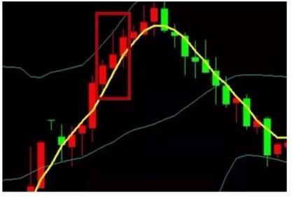 华瑞国际怎么分析k线走势 华瑞国际k线图涨跌的规律