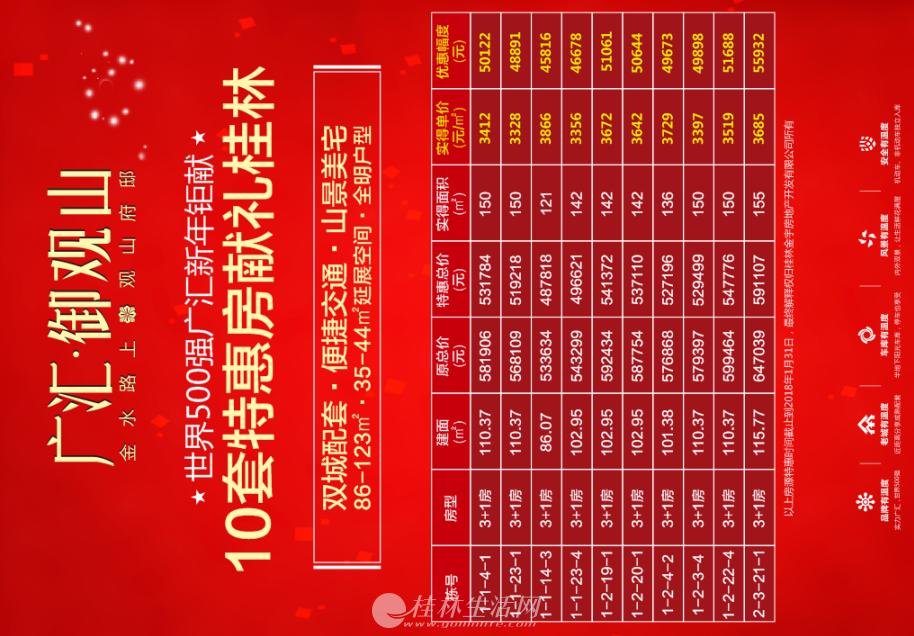 xm 广汇御观山 接近桂林市区的地理位置 联系我们即可享受临桂最劲爆的团购价