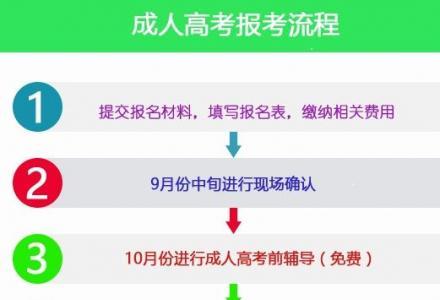 广西函授报名条件及快捷网上报名