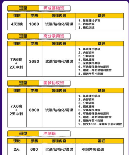 2019年桂林教师招聘面试培训