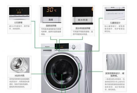 桂林美的洗衣机售后服务电话【维修热线】桂林美的洗衣机售后维修电话