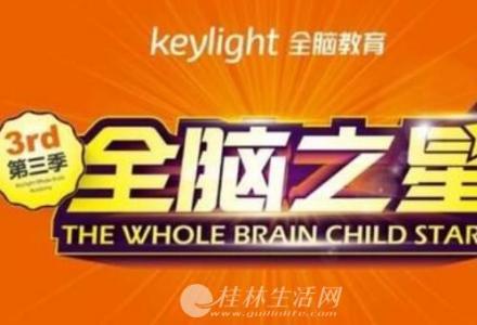 加盟一下keylight全脑教育加盟费多少钱【总部】