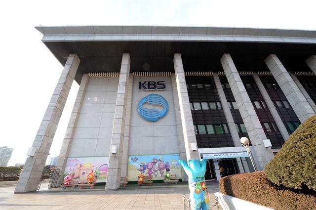 KBS总部
