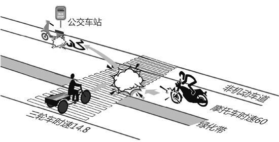 事故示意图。姬臣/绘