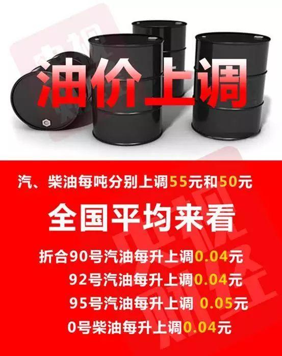 新一轮成品油调价窗口4月12日24时开启
