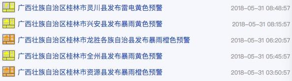 桂北三天内持续强降雨局部有大暴雨 部门河流可能出现警戒水位左右洪水