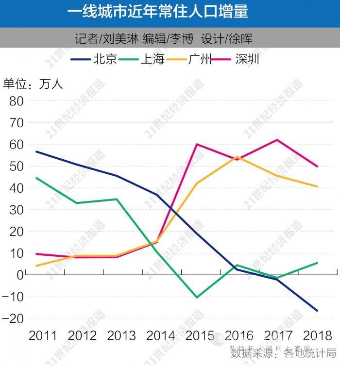 桂林人口2017_2017年桂林房价全线上涨,惊呆桂林人