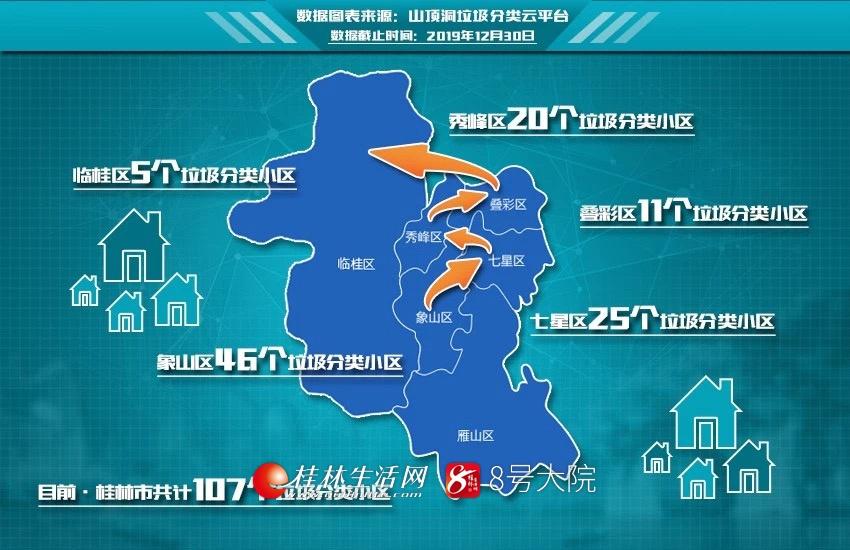 桂林垃圾分类小区新增90个!