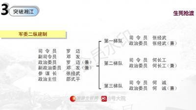 湘江战役(20191013)_118