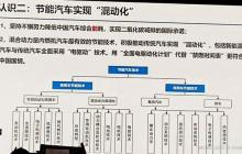 中国新技术路线:节能与新能源各50%