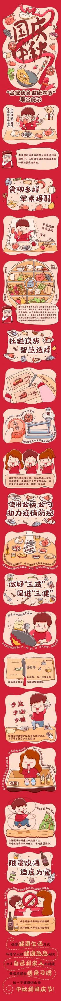 """漫画丨双节同庆,谨防""""过节胖三斤"""""""