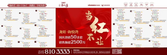人气红盘!龙旺·海悦湾国庆劲销50余套,销售额超2500万!