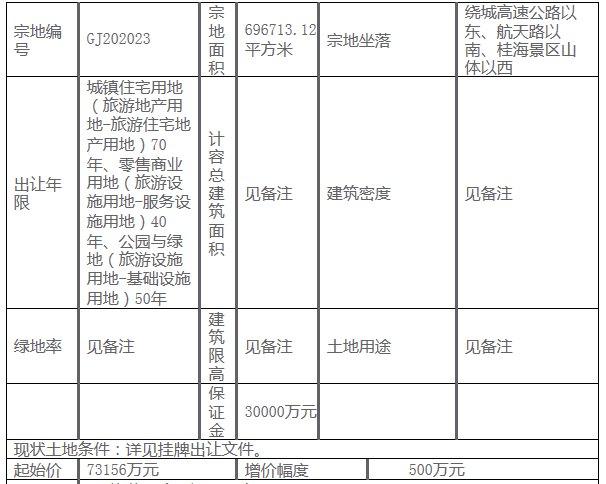 起始价73156万!桂林又有一块土地挂牌出让!竞得者需建一所