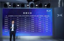 小鹏汽车NGP 3000公里远征挑战数据揭晓